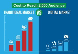 Diffrence between digital marketting and traditional marketing